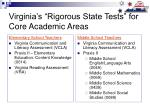 virginia s rigorous state tests for core academic areas