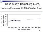case study harrisburg elem72
