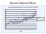 hazard adjusted mean