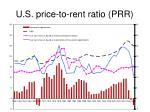 u s price to rent ratio prr