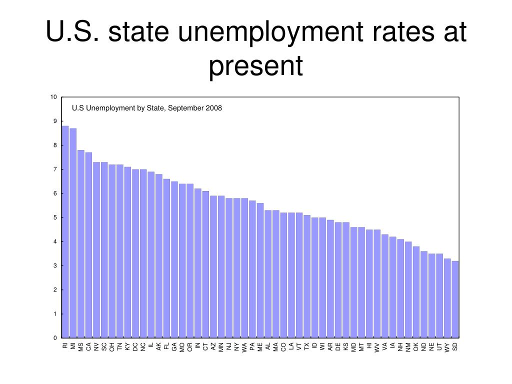 U.S. state unemployment rates at present