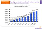 housing completions continue to set new records source department of the environment doe
