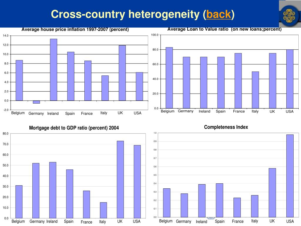 Cross-country heterogeneity (