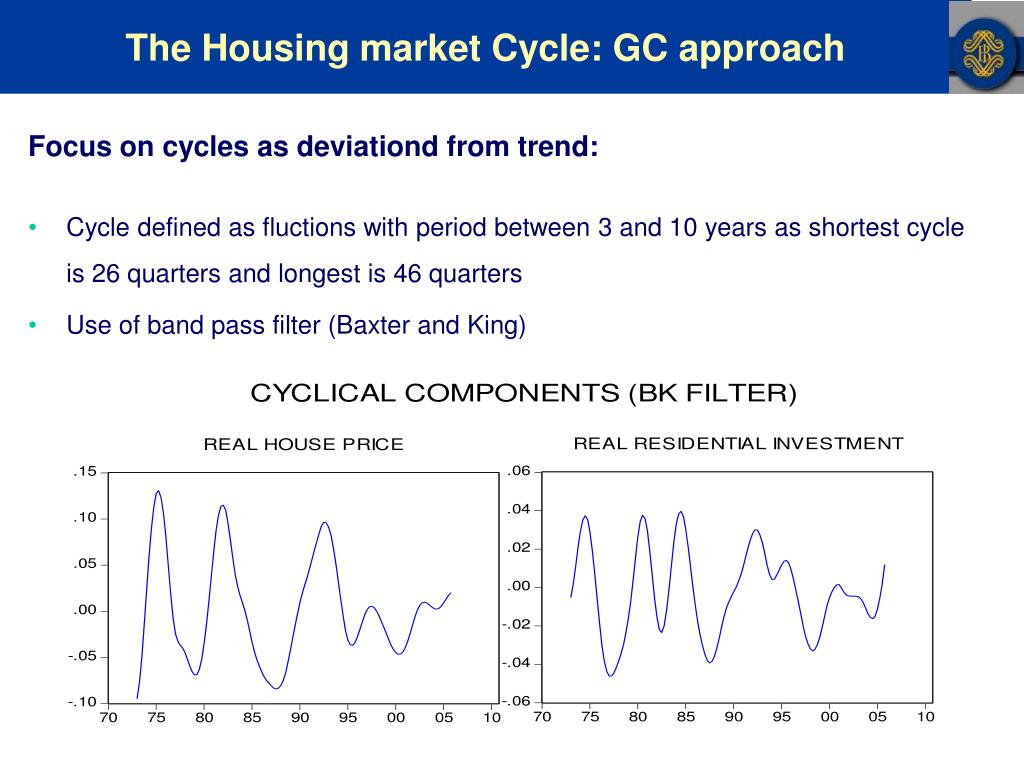 The Housing market Cycle: GC approach