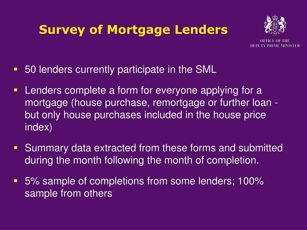 Survey of Mortgage Lenders