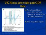 uk house price falls and gdp falls