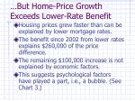 but home price growth exceeds lower rate benefit