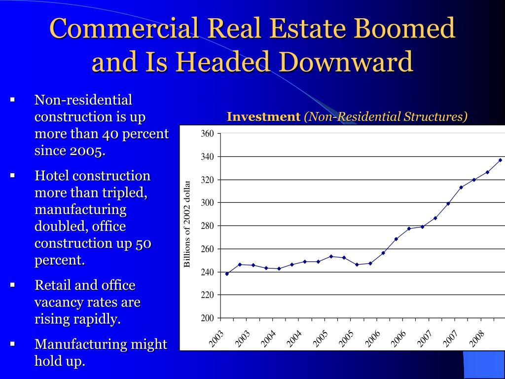 Commercial Real Estate Boomed