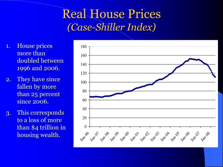 Real house prices case shiller index