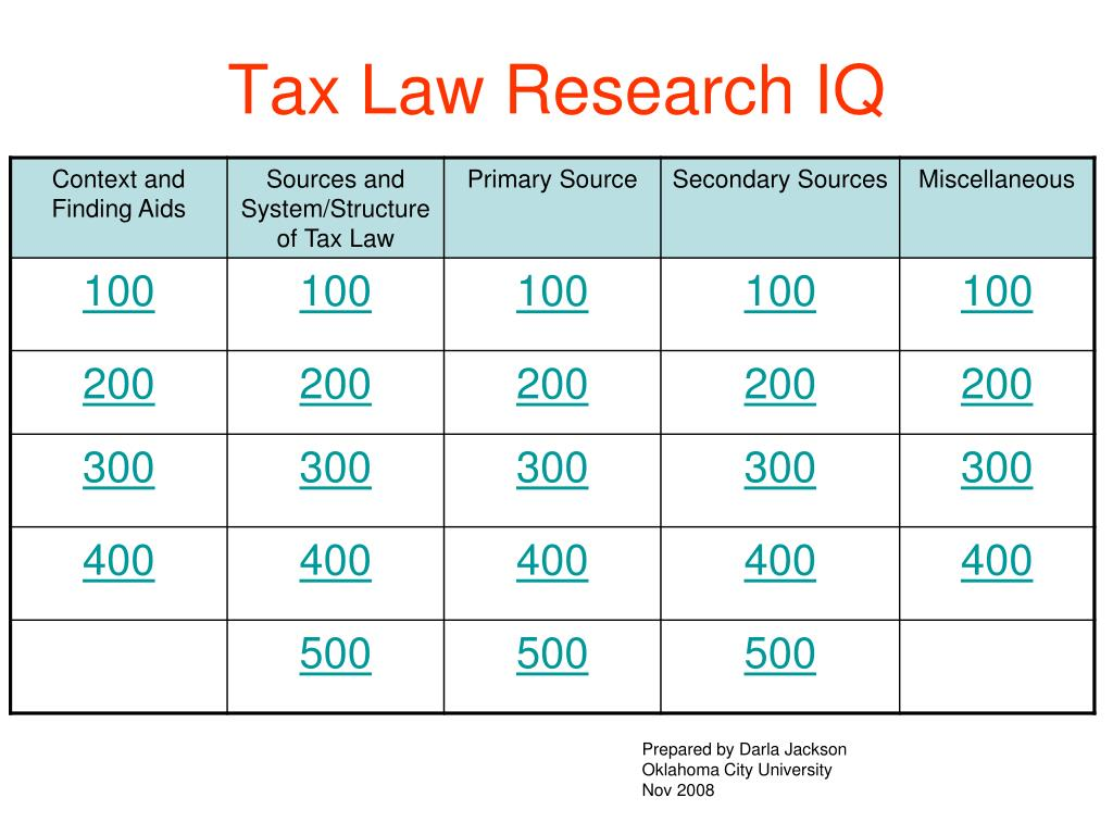 tax law research Tax law phd program information law students who want to dedicate their careers to teaching and academic research in tax law should consider a doctor of.