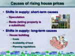 causes of rising house prices23