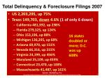 total delinquency foreclosure filings 2007