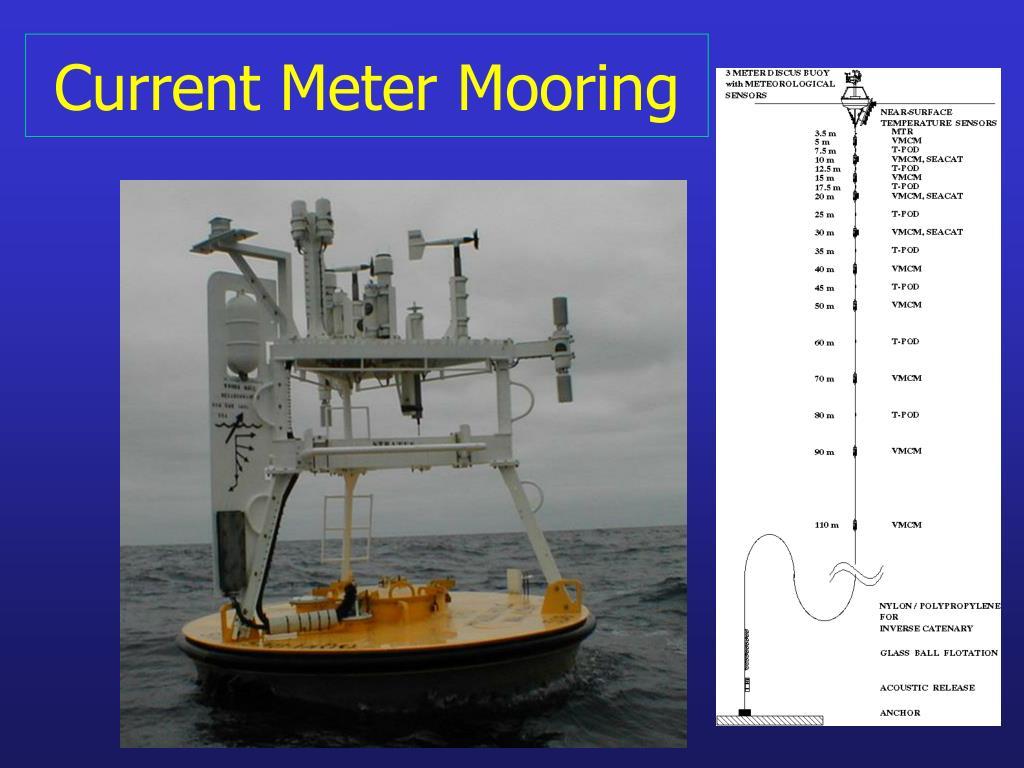 Current Meter Mooring
