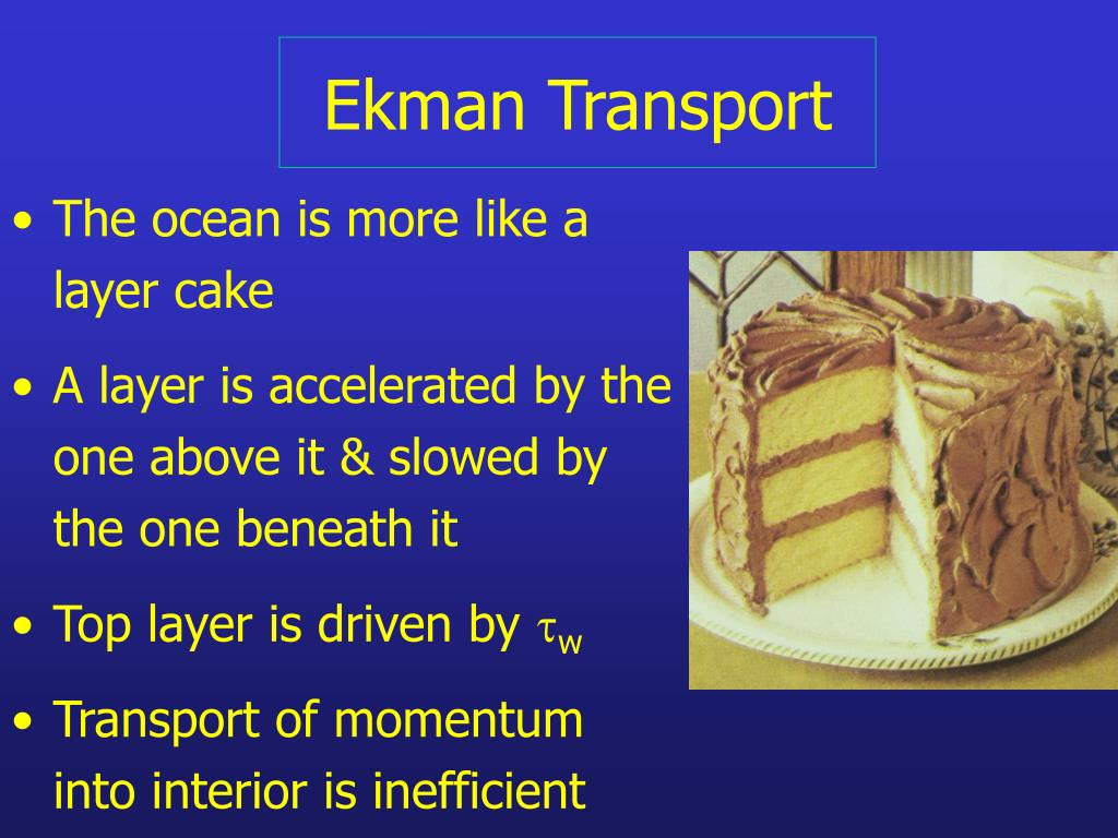 Ekman Transport