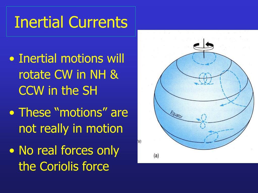 Inertial Currents