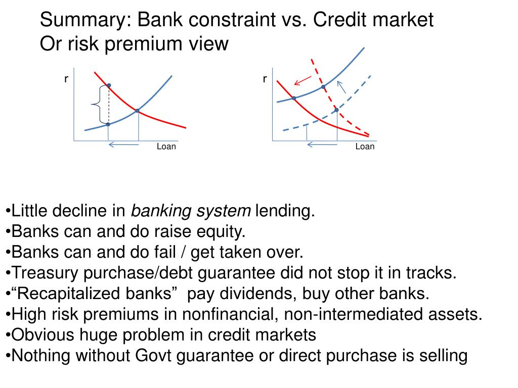 Summary: Bank constraint vs. Credit market