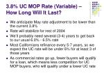 3 8 uc mop rate variable how long will it last