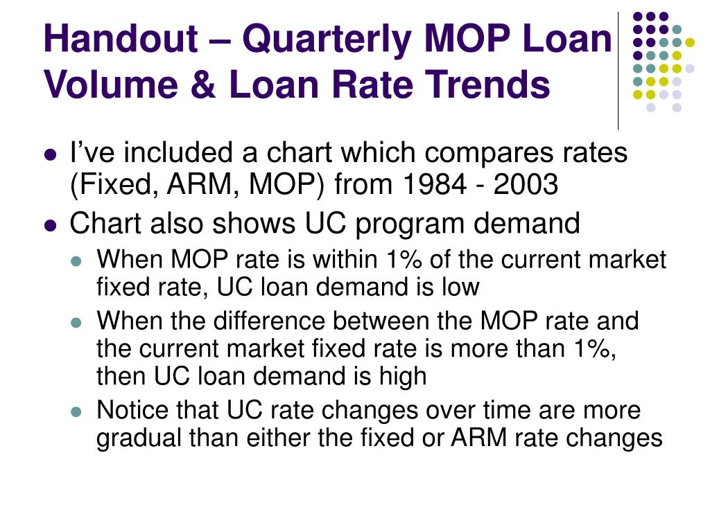 Handout – Quarterly MOP Loan Volume & Loan Rate Trends