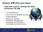 global aim ea core team