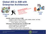 global ais to aim with enterprise architecture