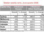 median weekly rents june quarter 2008