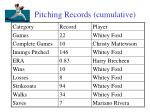 pitching records cumulative