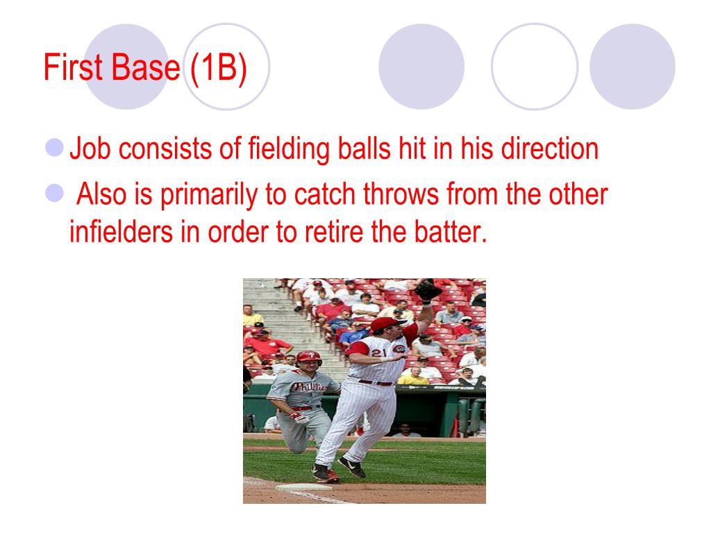 First Base (1B)