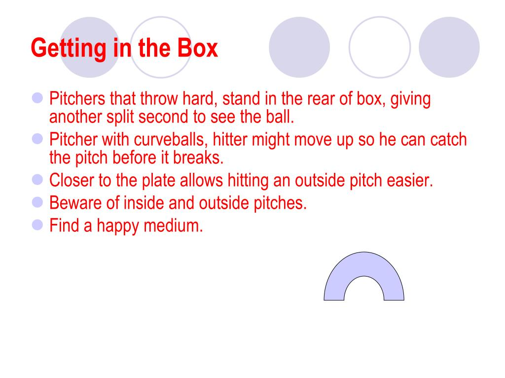 Getting in the Box