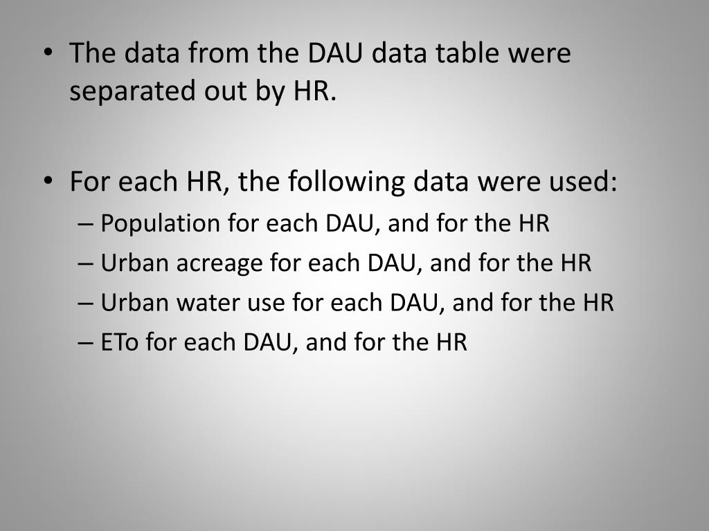 The data from the DAU data table were separated out by HR.