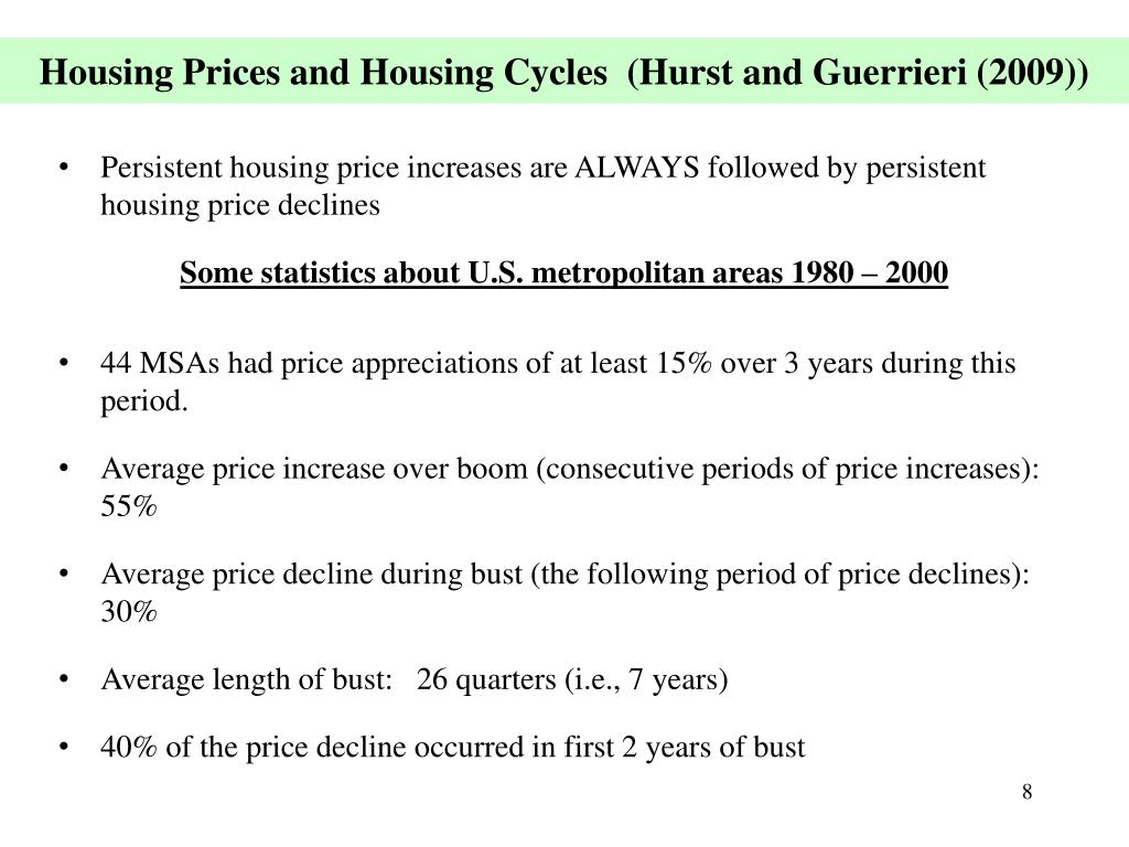 Persistent housing price increases are ALWAYS followed by persistent housing price declines