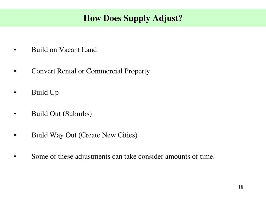 How Does Supply Adjust?