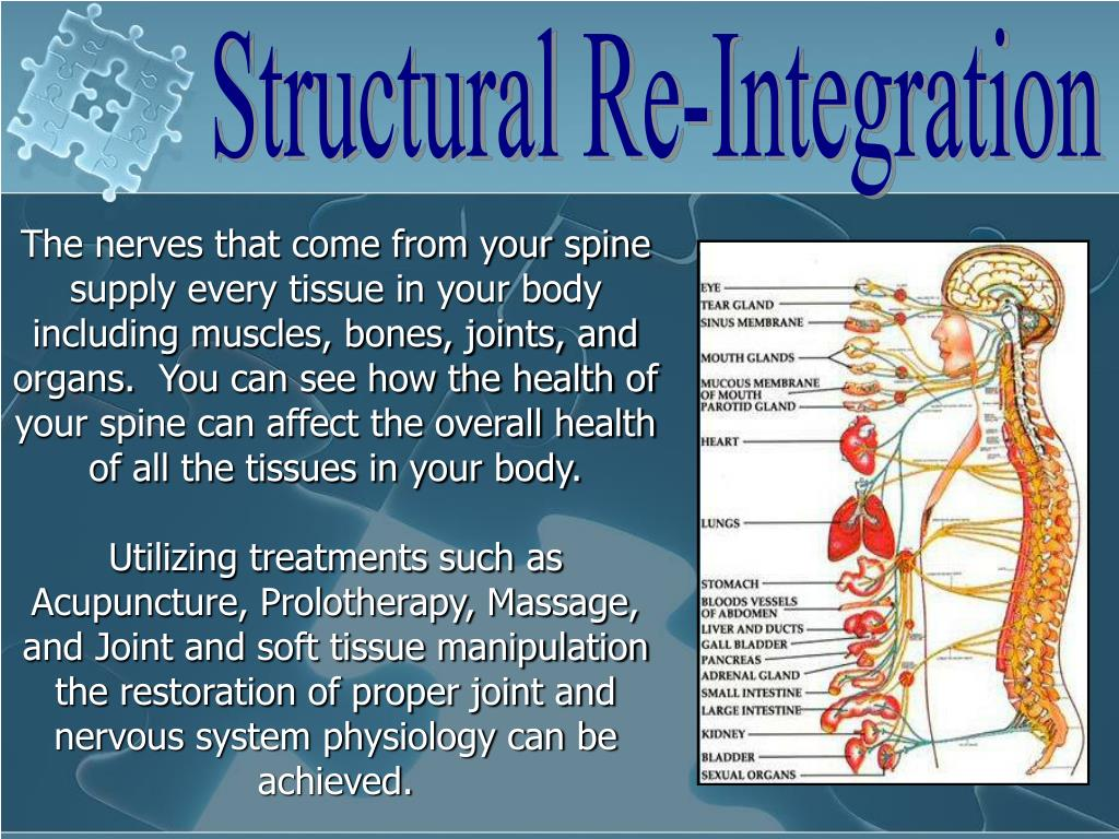 Structural Re-Integration