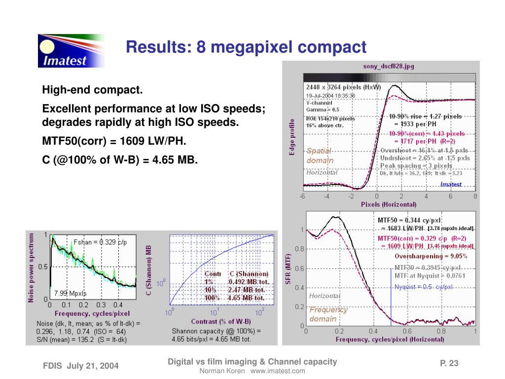 Results: 8 megapixel compact
