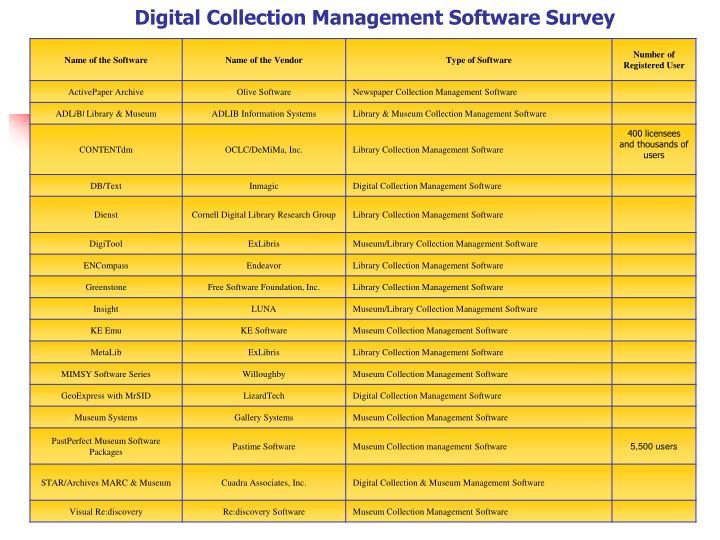 Digital collection management software survey