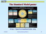 the standard model poster