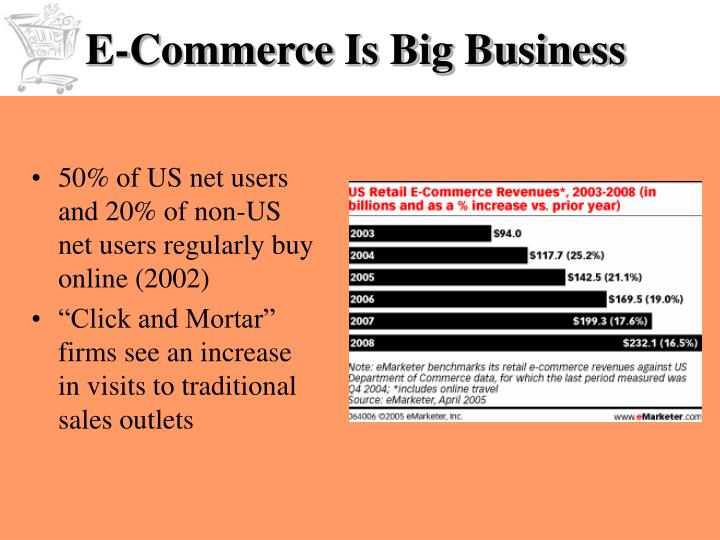 E commerce is big business