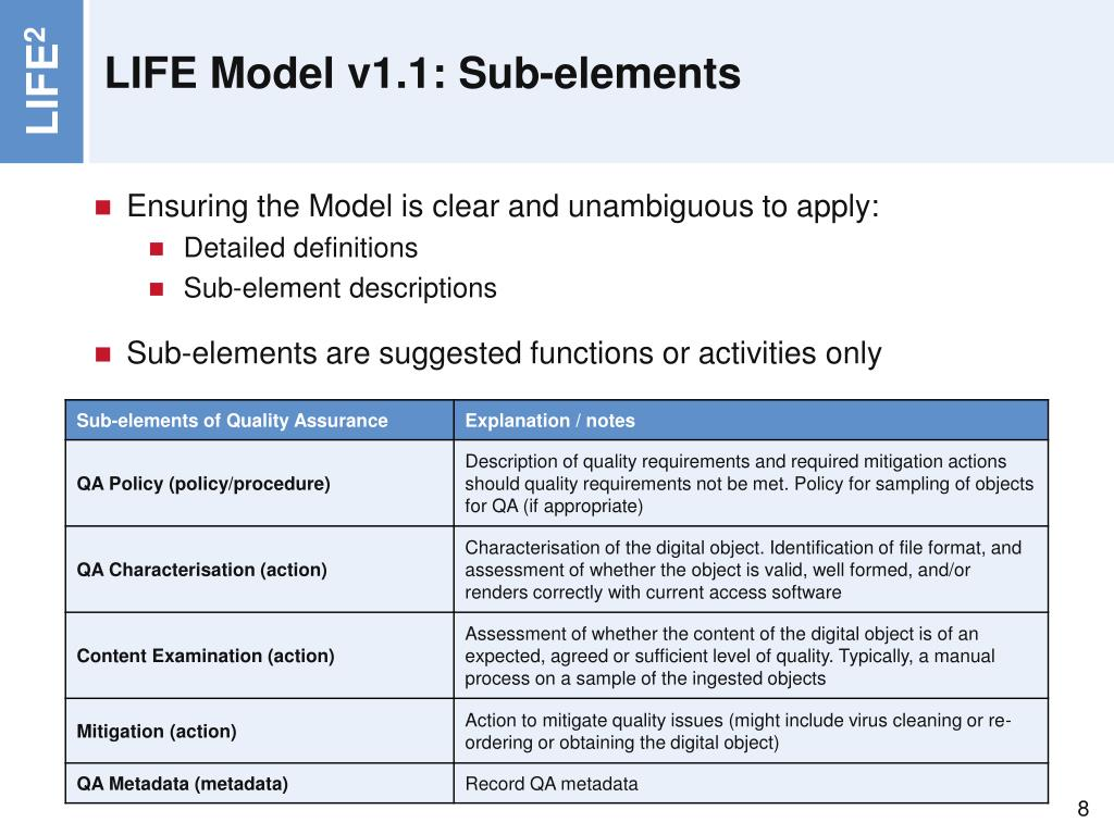 LIFE Model v1.1: Sub-elements