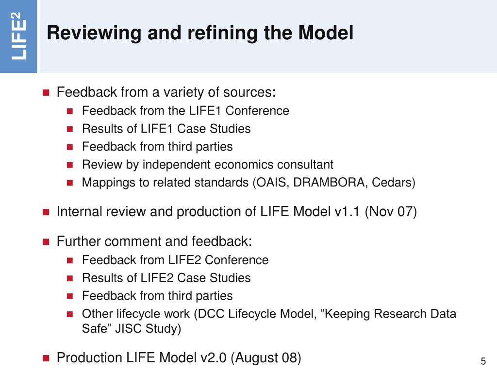 Reviewing and refining the Model