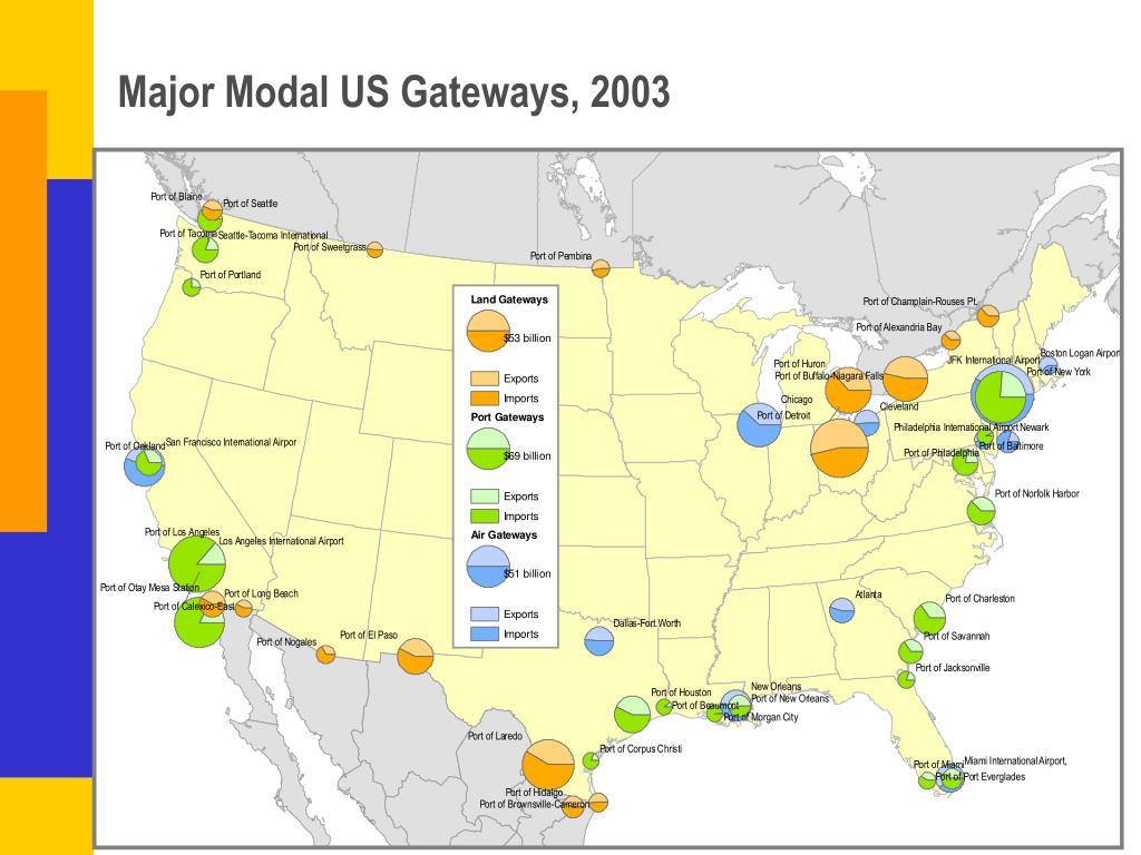 Major Modal US Gateways, 2003