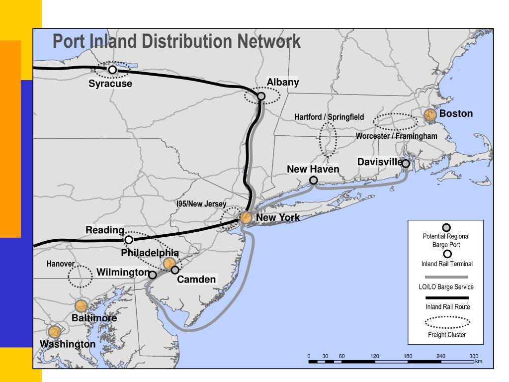 Port Inland Distribution Network