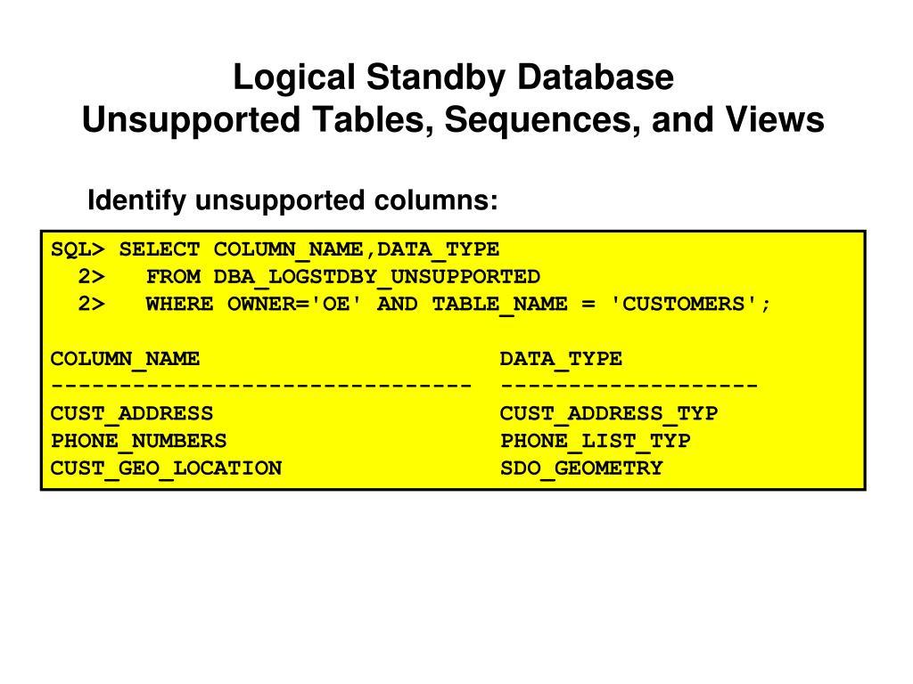Logical Standby Database
