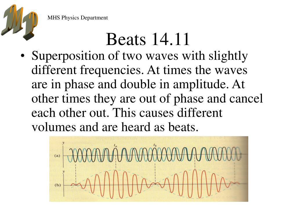 Beats 14.11
