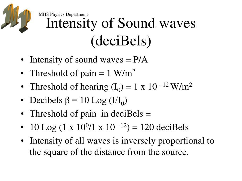 Intensity of Sound waves (deciBels)