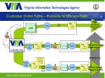 customer order paths promote to efficient path