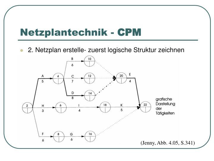 ppt projektplanungstechniken netzplantechnik mi 27 oktober 2004 powerpoint presentation. Black Bedroom Furniture Sets. Home Design Ideas