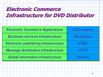 electronic commerce infrastructure for dvd distributor