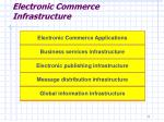 electronic commerce infrastructure