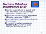 electronic publishing infrastructure layer