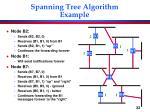 spanning tree algorithm example