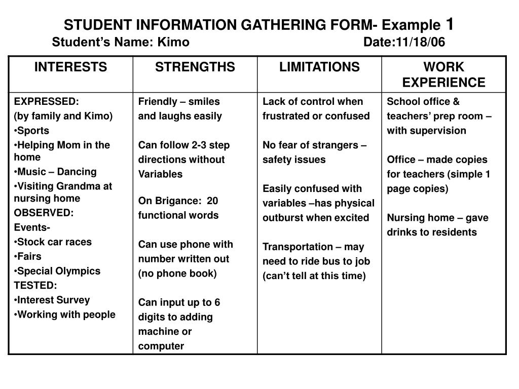 STUDENT INFORMATION GATHERING FORM- Example